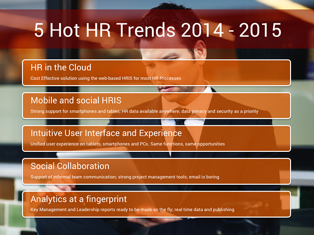 5 Trends In HR Management Practices in 2015 [Infographic]