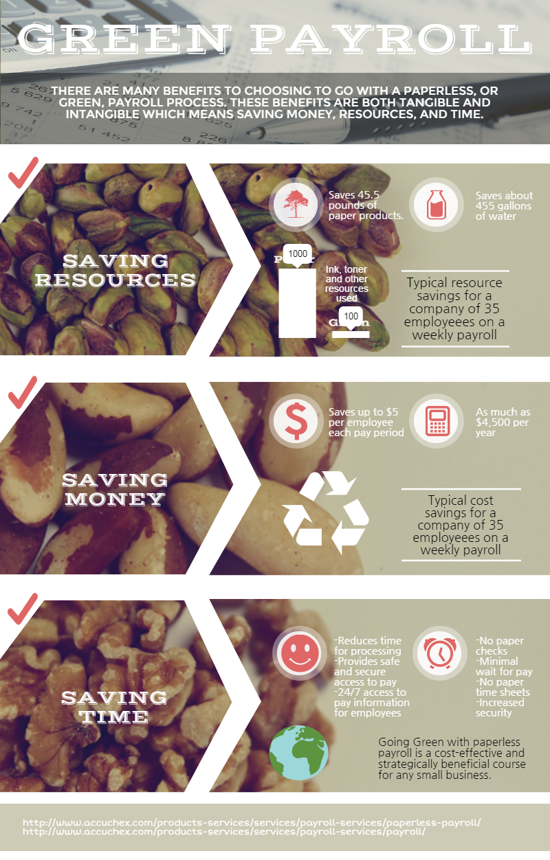 3_Savings_Benefits_of_Green_Payroll