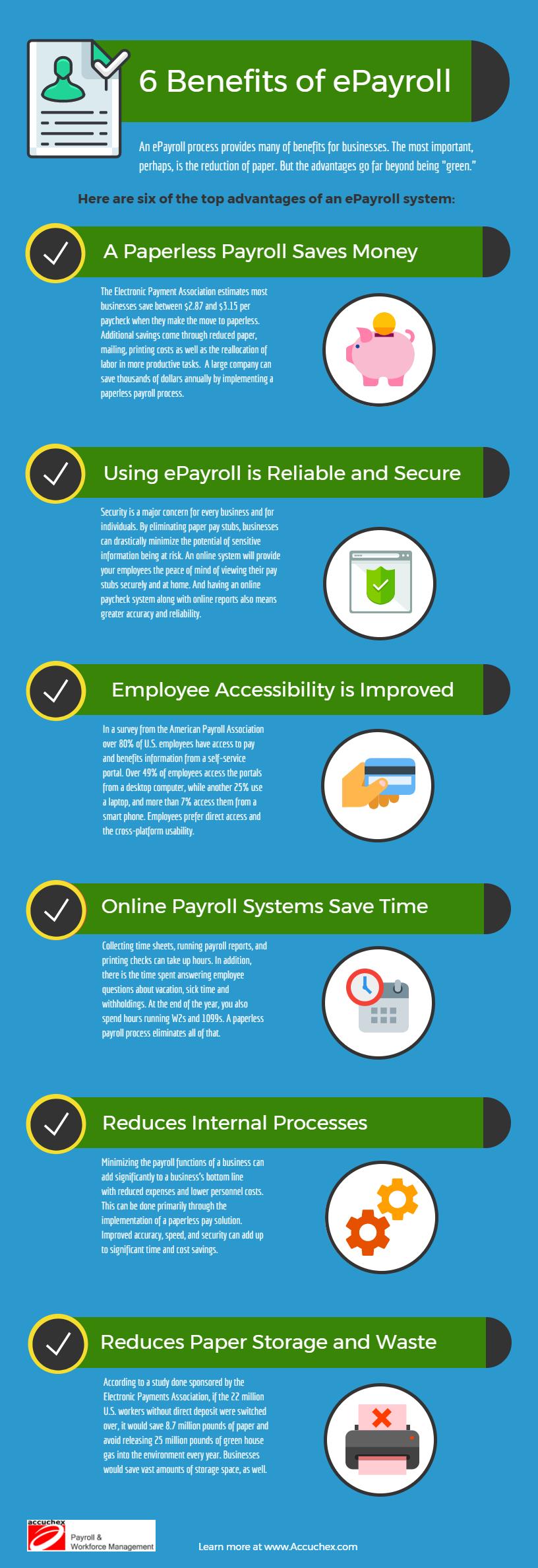 6 Benefits of ePayroll.png