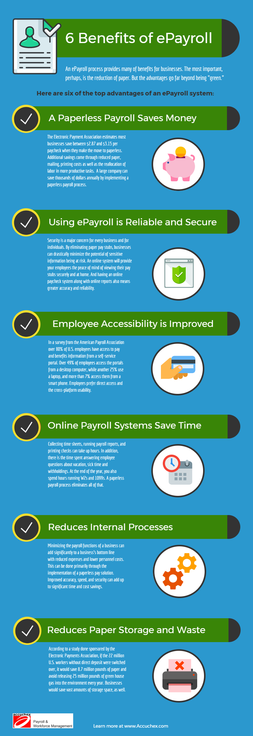 6 Benefits of ePayroll.png
