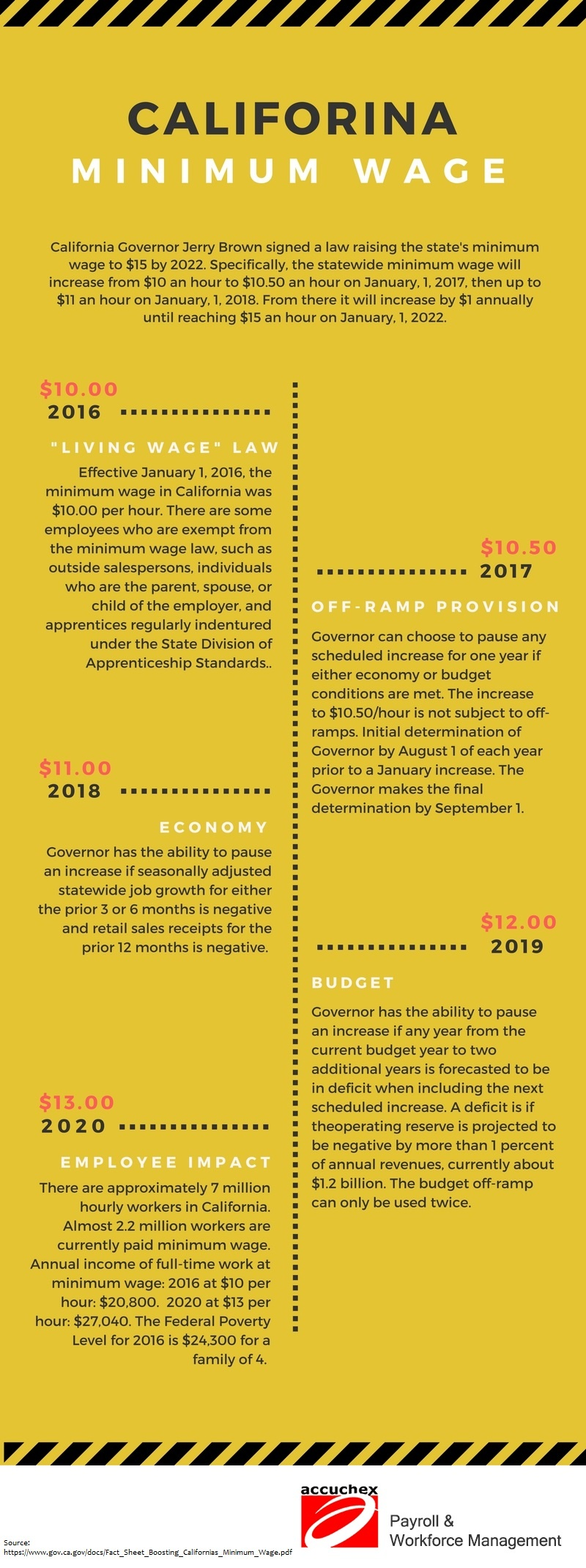 california-labor-law-reminder-for-2017-minimum-wage-increases-infographic