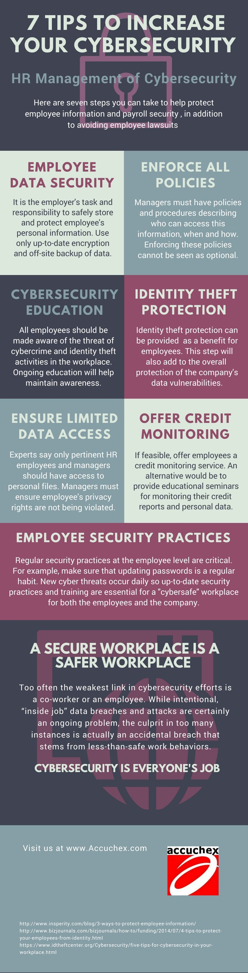 7 hr management cybersecurity tips