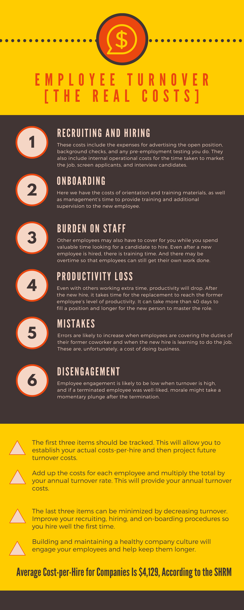 employee turnover - the real costs
