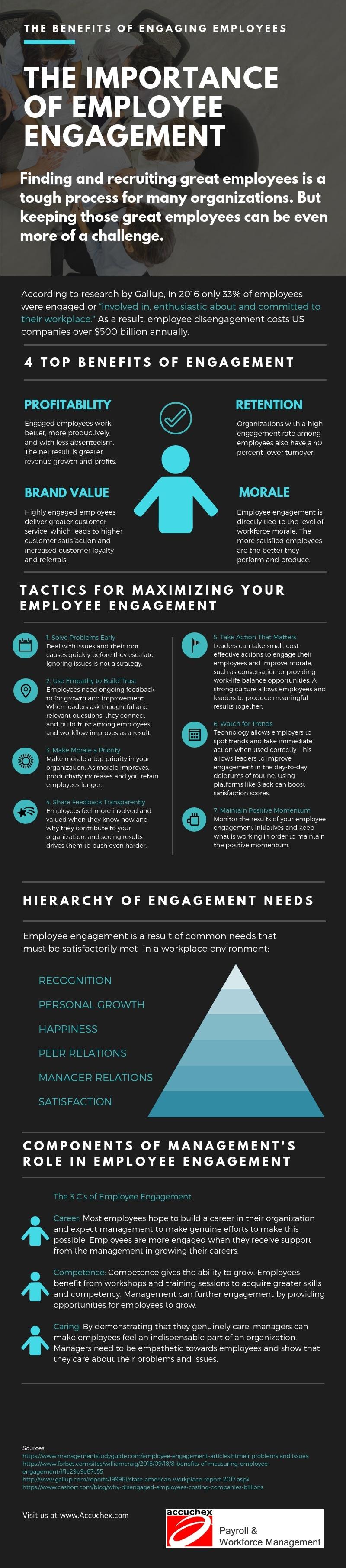 employee-engagement-infographic