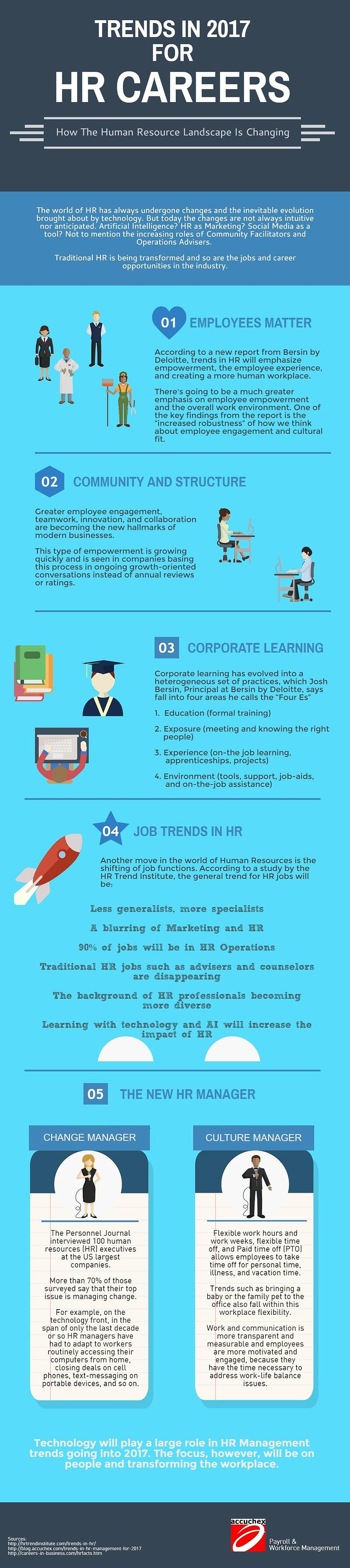 trends-in-hr-management-in-2017-infographic