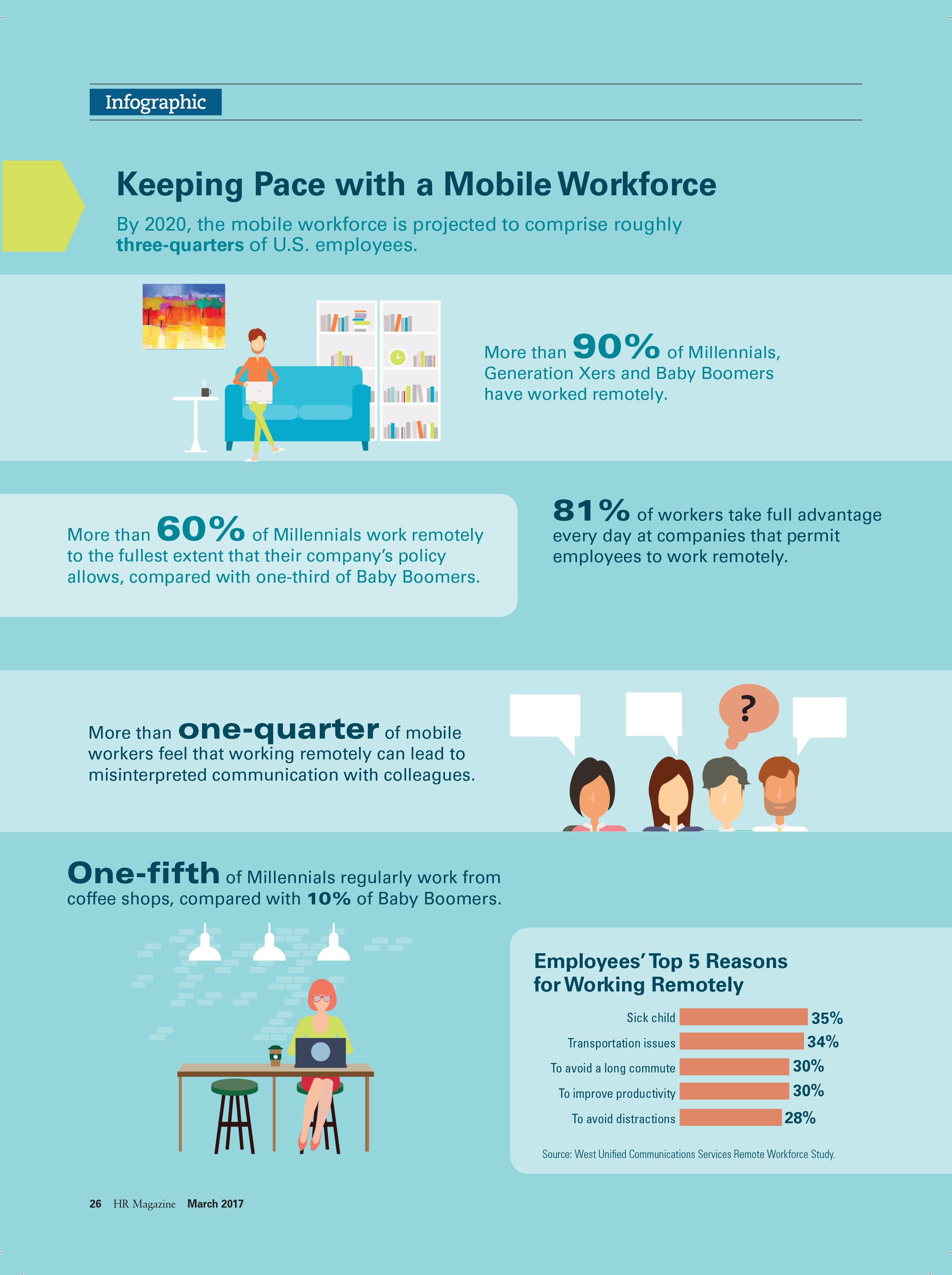kpwamw-infographic
