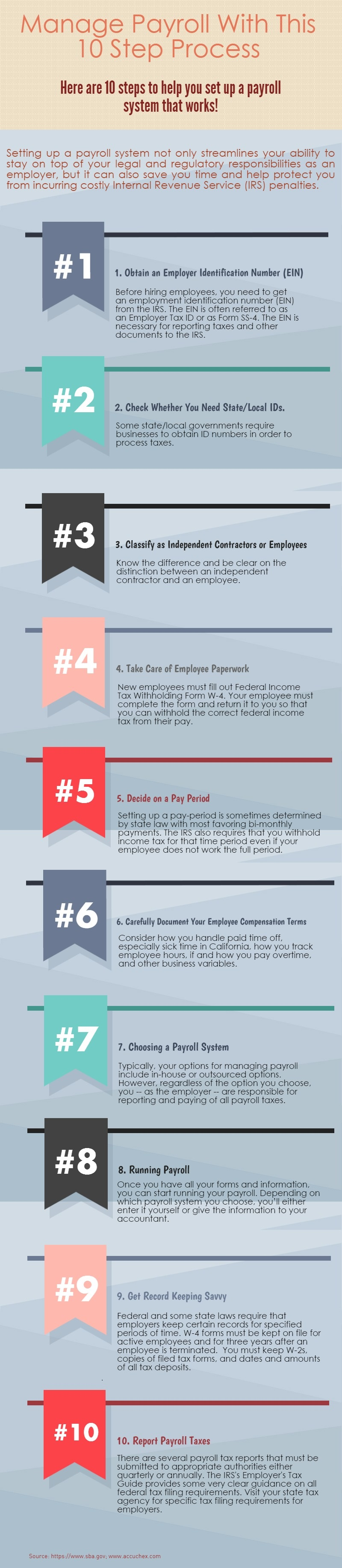 10-steps-to-a-better-managed-payroll-process-infographic