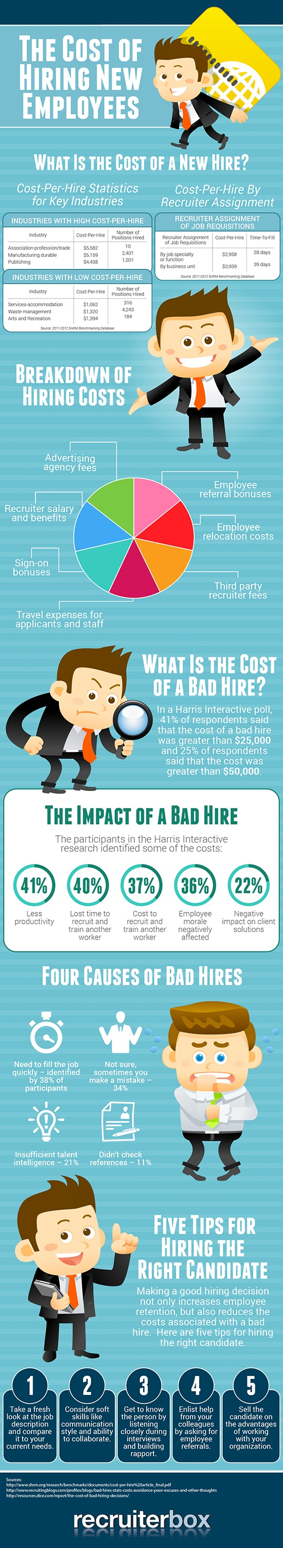 new-employee-hiring-cost-infographic-recruiterbox3.jpg