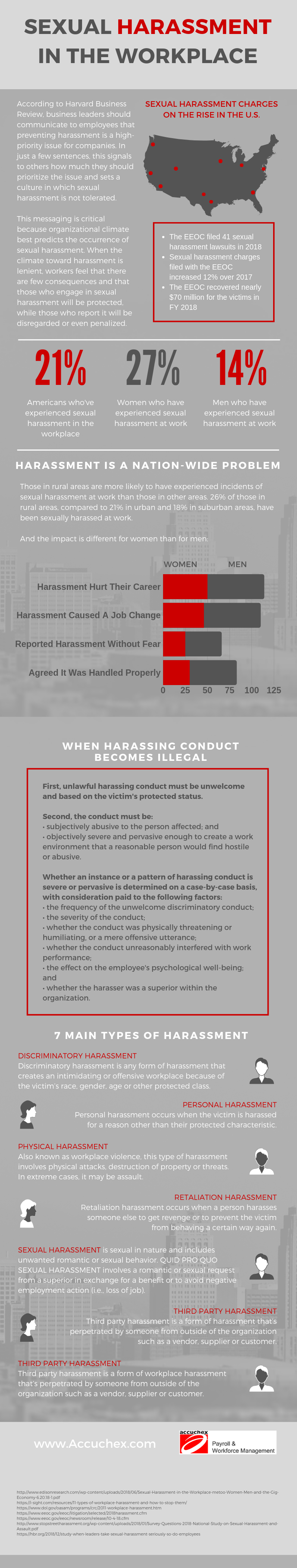sexual_harassment_stats